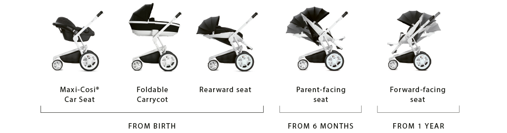Moodd strollers - a settng for every age